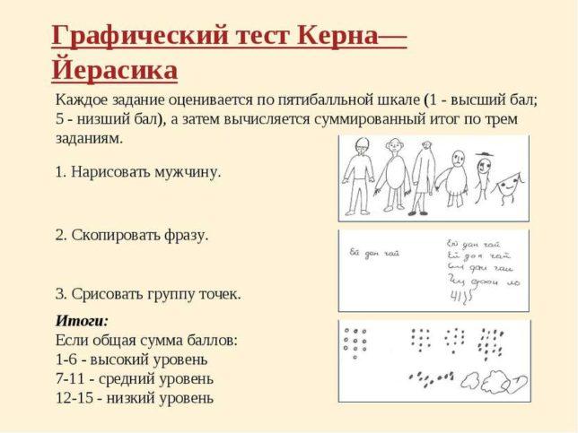 В чем суть методики Керна-Йирасека?