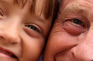 Взаимосвязь с психологическим и биологическим возрастом человека