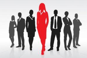 Основные концепции лидерства