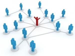 Как влияет общество, окружение или группа?